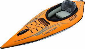 Recommended Inflatable Kayak